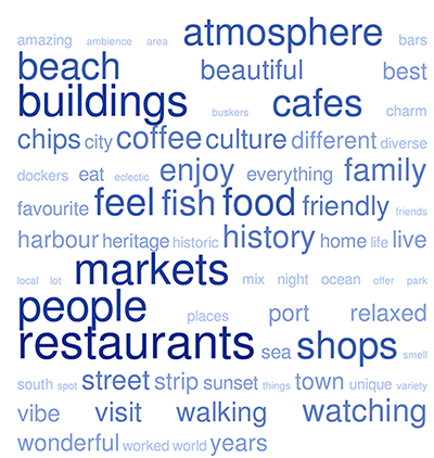 A word cloud of the most frequently used words in competition entries